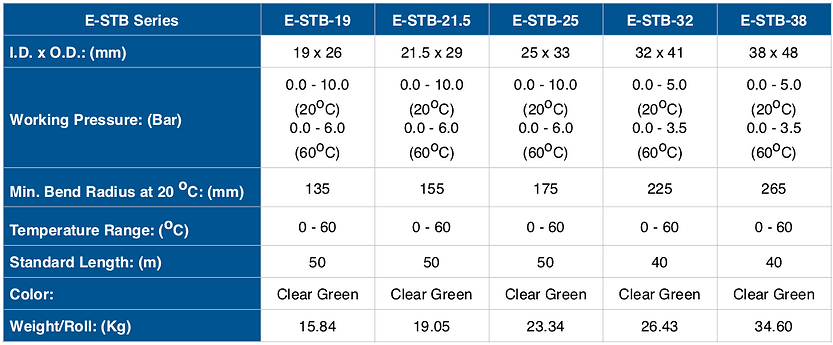 E-STB Spec ENG - 2.png
