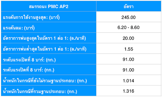 helix PMC AP2 Tech spec THA.png