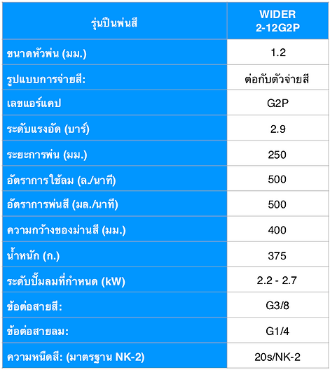 WIDER2 Pressure Spec Thai.png