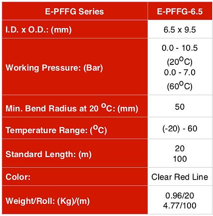 E-PFFG Spec ENG.png