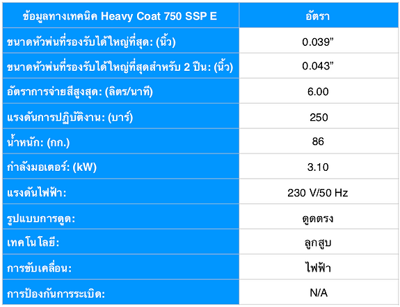 HC750 สเปค ไทย.png