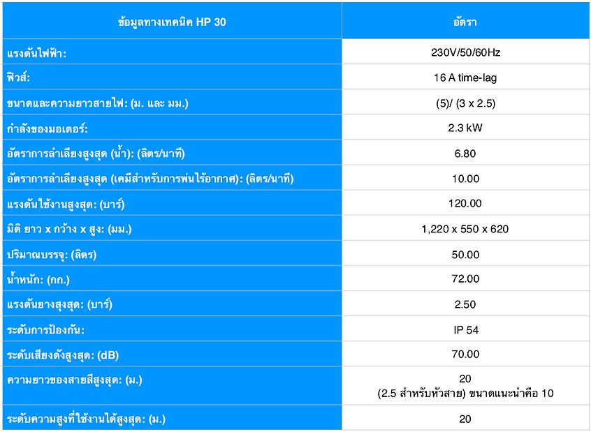 HP30 Thai.png