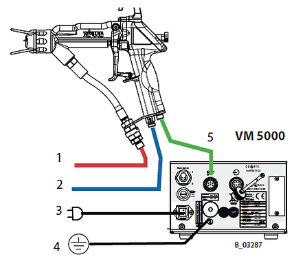 Apply VM5000 with GM5000EAC.png