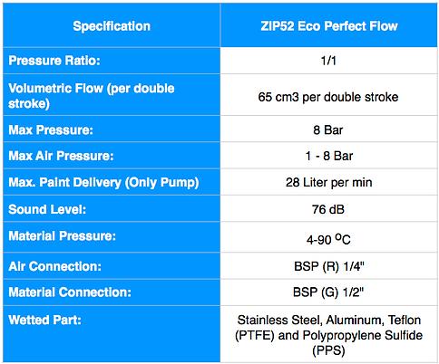 Zip52 Eco สเปค อิง.png