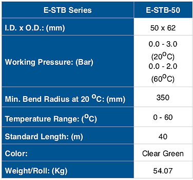 E-STB Spec ENG - 3.png
