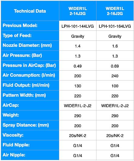 WIDER1L Spec ENG-2.png