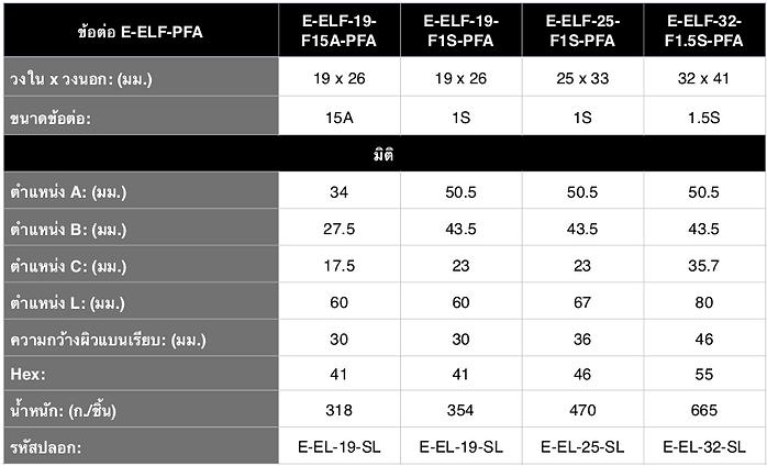 ELF-PFA Spec THA.png