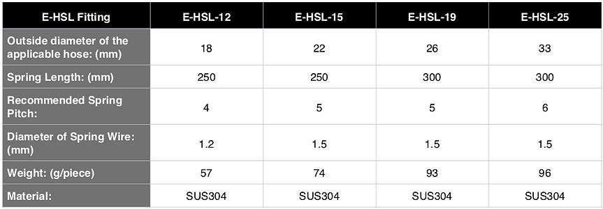 E-HSL Spec ENG - 1.png