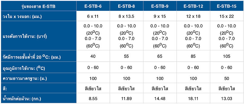 E-STB Spec THA - 1.png