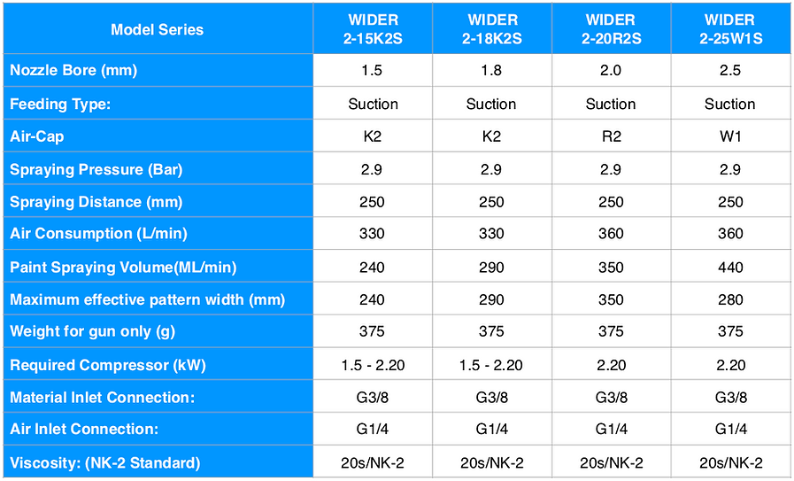 WIDER2 Suction Spec Eng.png