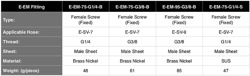 E-EM (E-SV Ver.) Spec ENG- 1.png