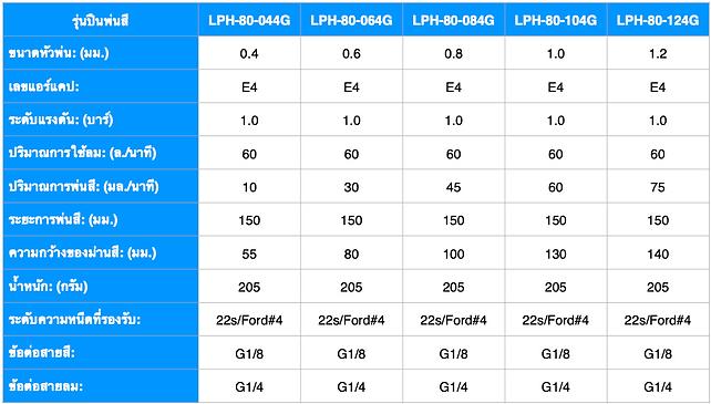 LPH-80-THA.png
