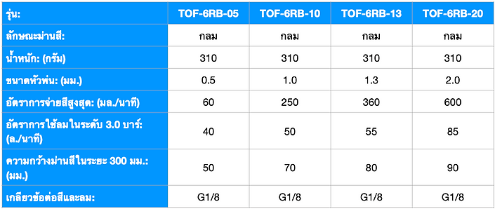 TOF-6RB Spec THA.png