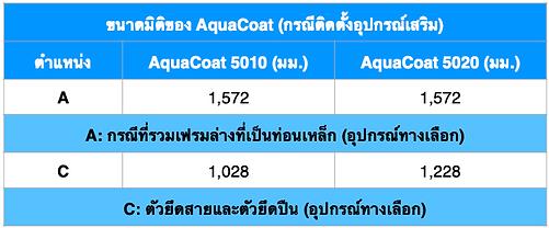 AquaCoat DIM Option THA.png