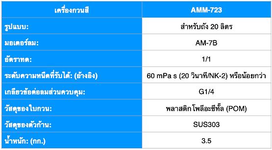 AMM-723 THA.png