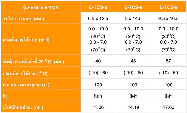 E-TCS Spec THA.png