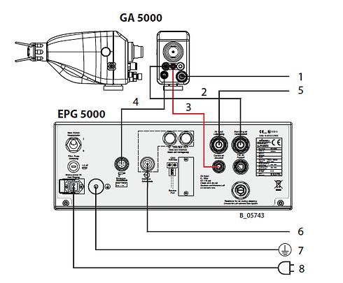 GA5000EA Connect with EPG5000 (Internal)