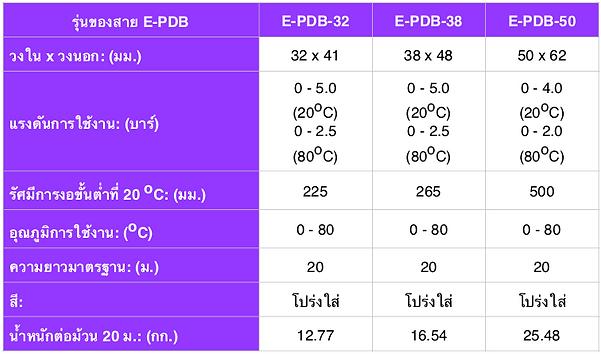 E-PDB - Spec THA - 2.png