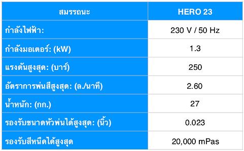 Hero 23 spec thai.png
