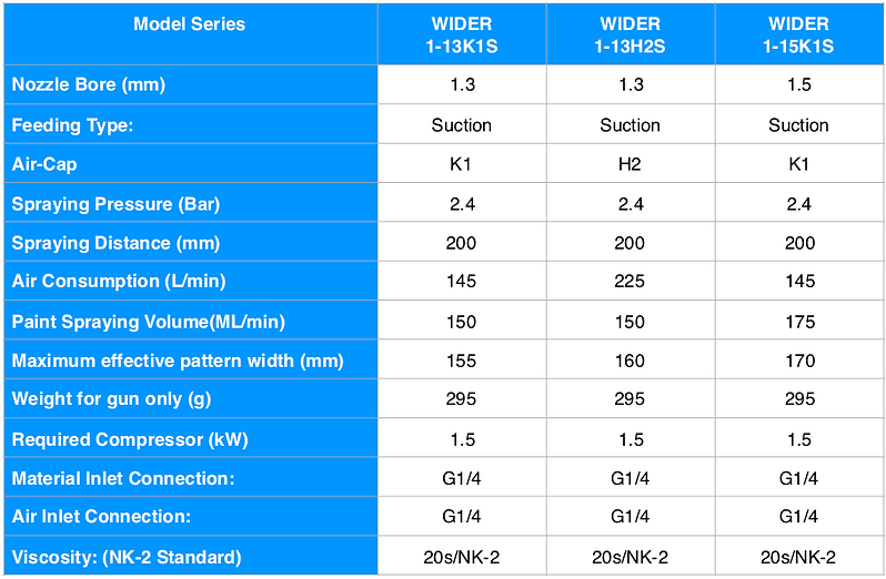 WIDER1 Suction Spec ENG.png