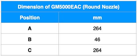 GM5000EAC Round ENG Dim.png