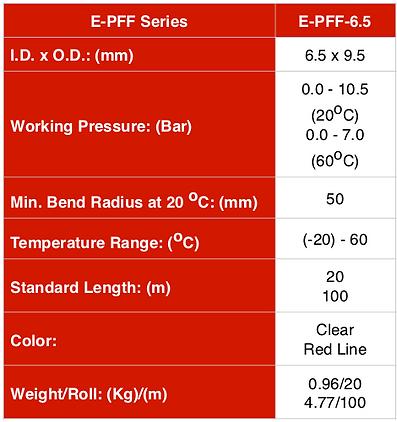 E-PFF Spec ENG.png
