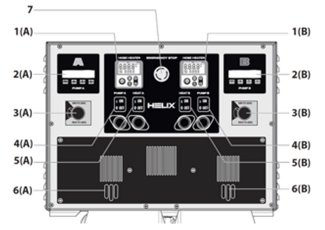 Helix LP Control Panel Structure.png