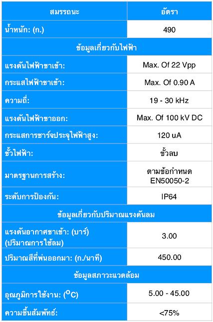 PEM-X1 Spec Thai.png