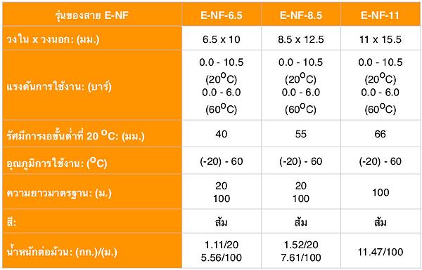 E-NF Spec THA.png