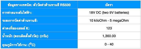 RS 500 THA.png