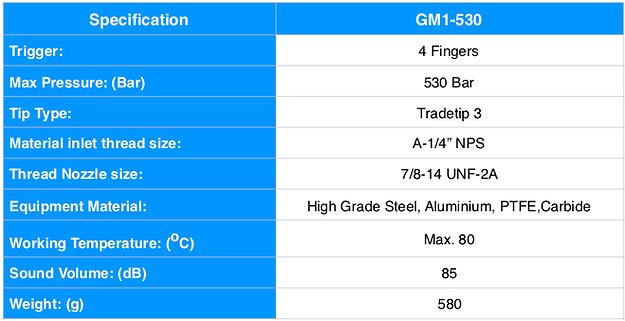 PROTEC GM-1 สเปค อิง.png