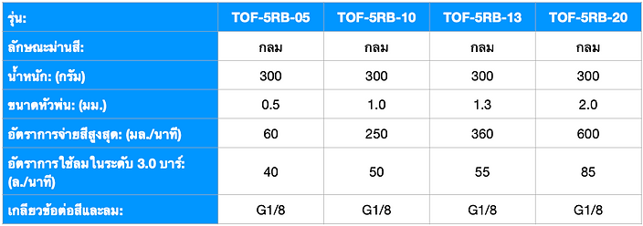 TOF-5RB Spec THA.png