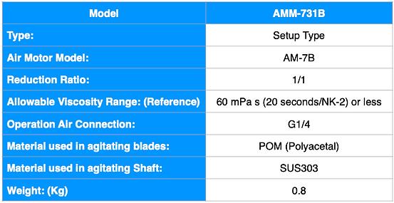 AMM-731B ENG.png