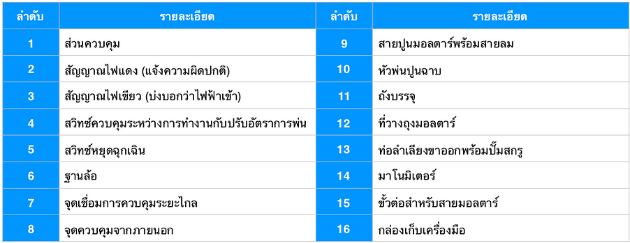 PC1030 ส่วนประกอบไทย.png