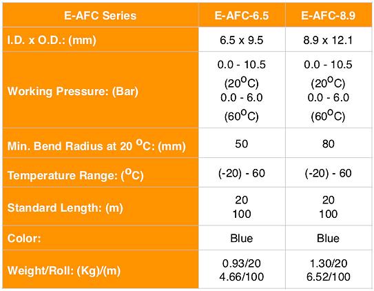 E-AFC Spec ENG.png