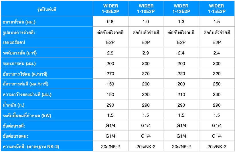 WIDER1 Pressure Spec Thai.png