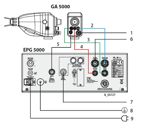GA5000EA Connect with EPG5000 (External)