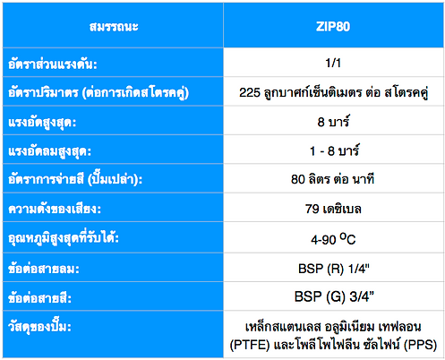 Zip80 สเปค ไทย.png