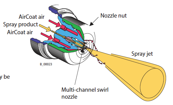 EAC Round Nozzle.png