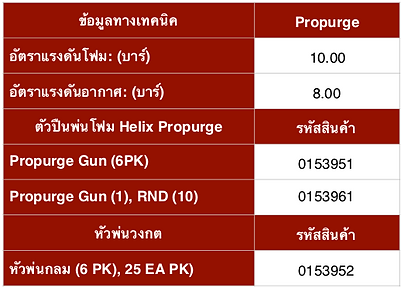Helix LP Propurge Spec THA.png