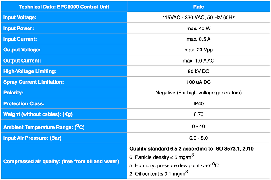 EPG5000 Spec ENG.png