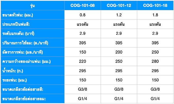 COG-101 THA.png