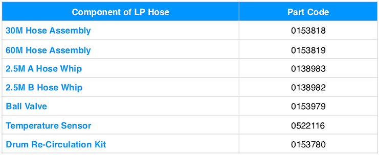LP Hose Part ENG.png