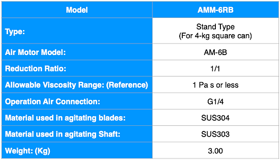AMM-6RB ENG.png