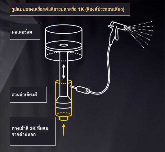 1K Diagram THA.png