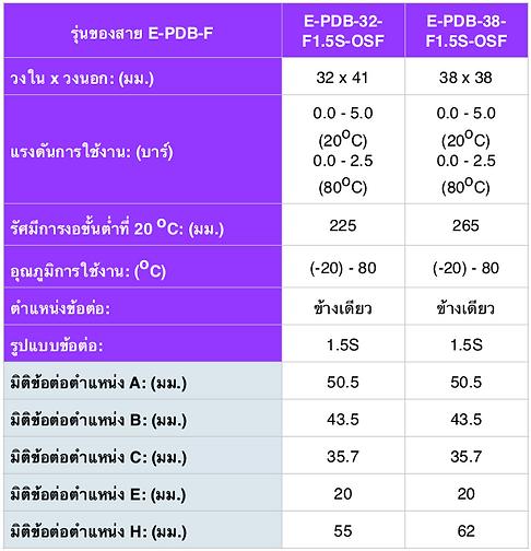 E-PDB-F-OSF Spec THA - 2.png