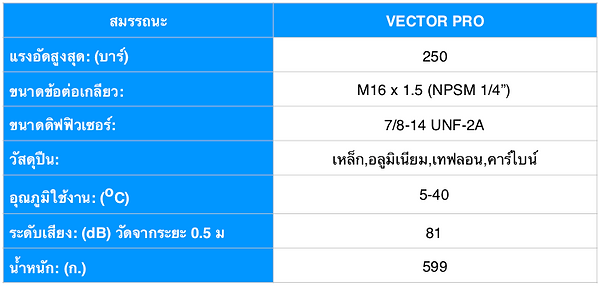 VECTOR PRO สเปค ไทย.png