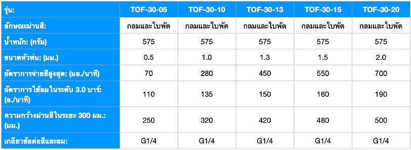 TOF-30 Spec THA.png