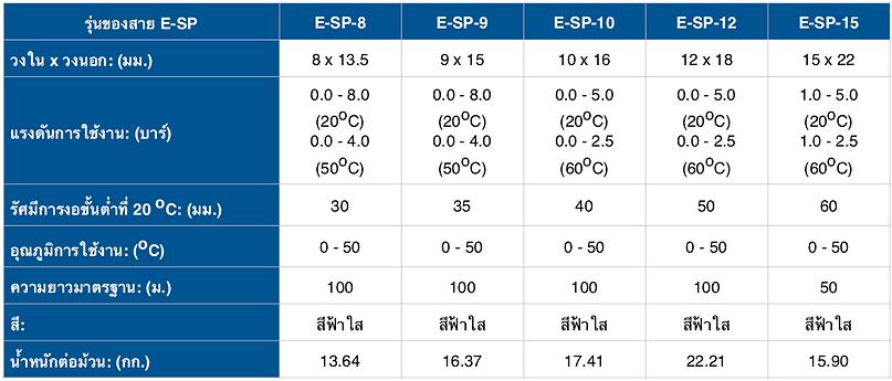 E-SP Spec THA - 1.png