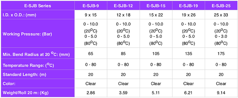E-SJB Spec ENG - 1.png